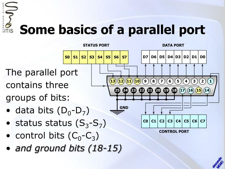 Some basics of a parallel port