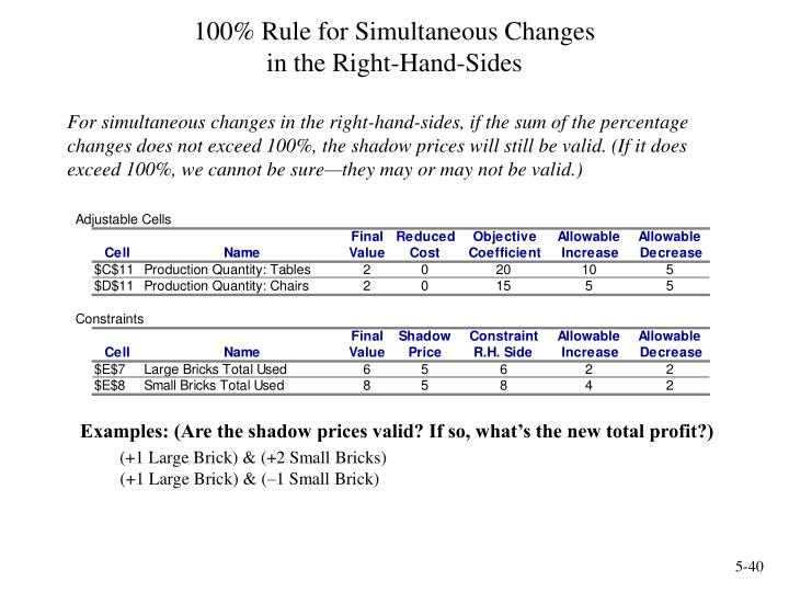 100% Rule for Simultaneous Changes
