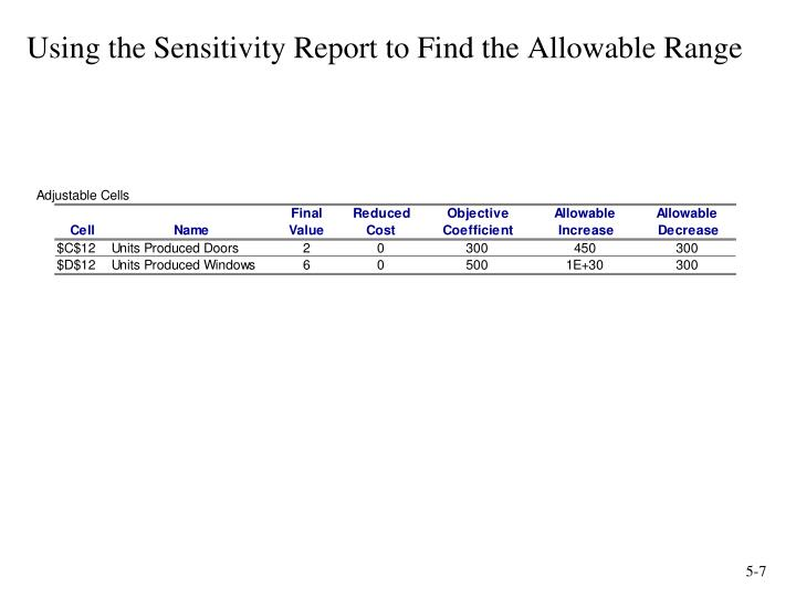 Using the Sensitivity Report to Find the Allowable Range