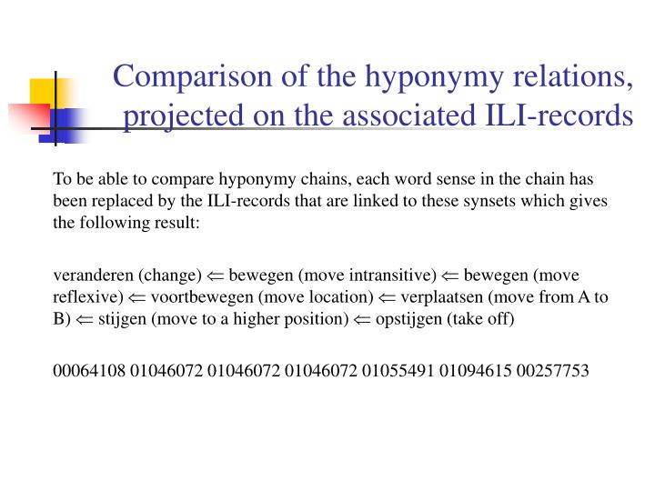 Comparison of the hyponymy relations, projected on the associated ILI-records