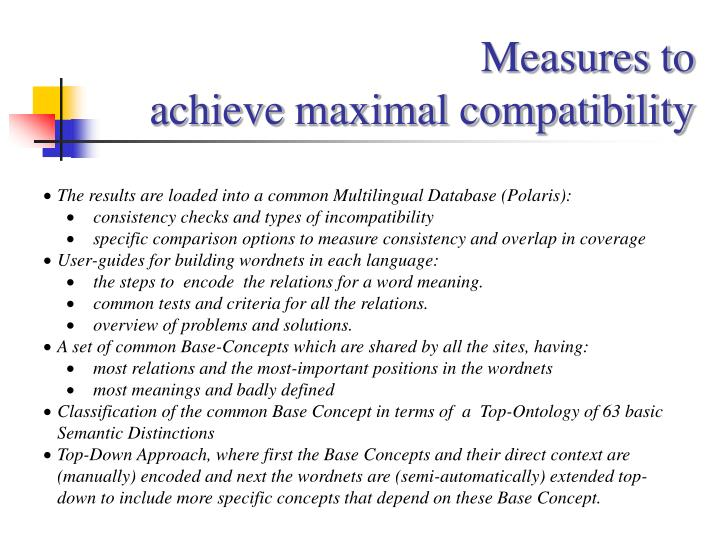 Measures to