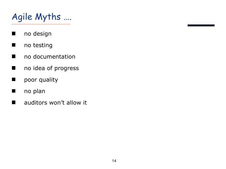 Agile Myths ….