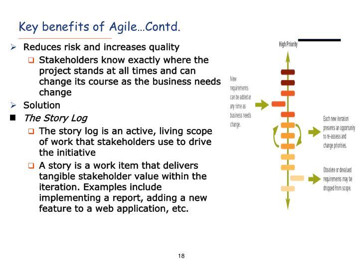 Key benefits of Agile…Contd.