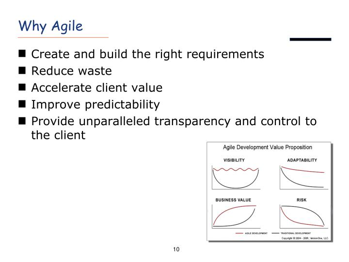 Why Agile