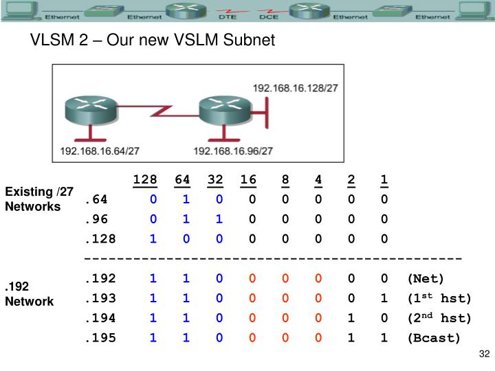 VLSM 2 – Our new VSLM Subnet