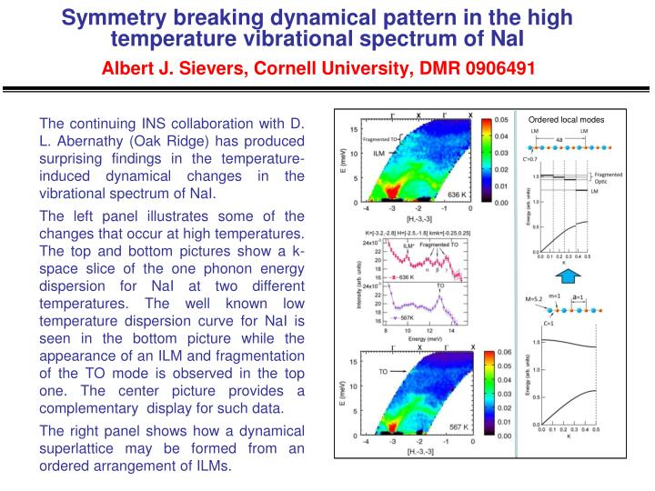 Symmetry breaking dynamical pattern in the high temperature vibrational spectrum of NaI