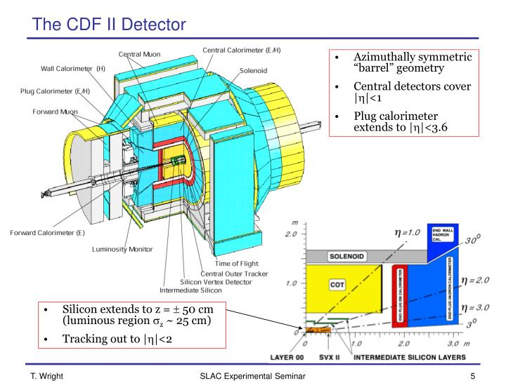 The CDF II Detector