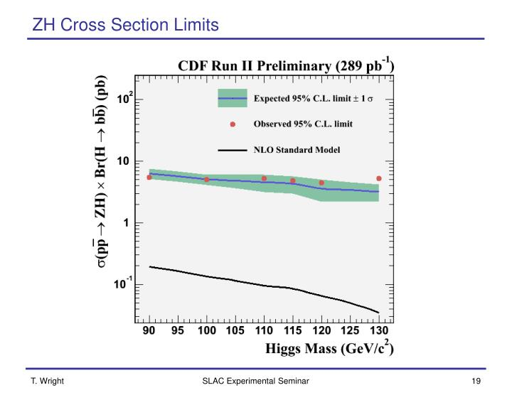 ZH Cross Section Limits