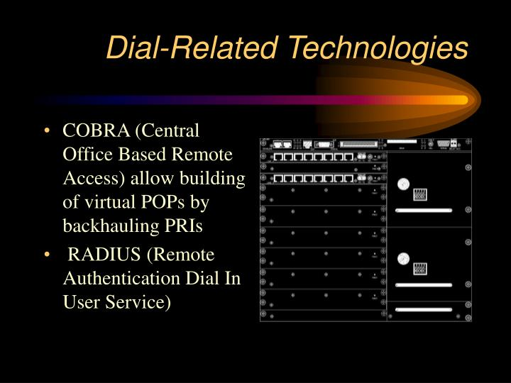 Dial-Related Technologies