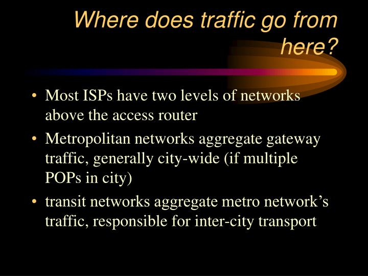 Where does traffic go from here?