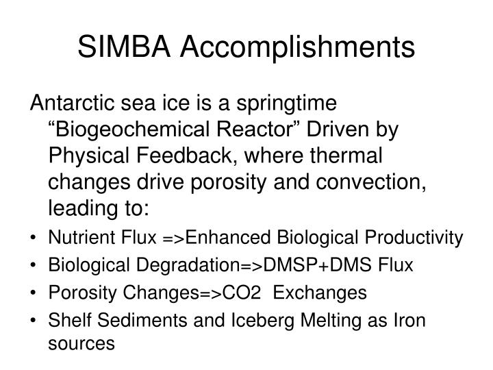 SIMBA Accomplishments