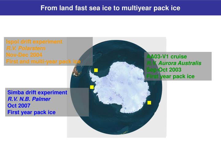From land fast sea ice to multiyear pack ice