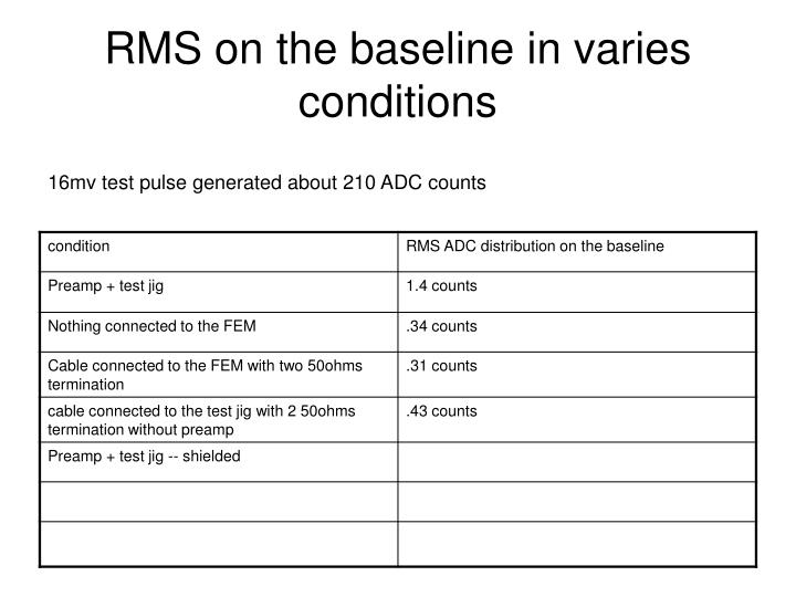 RMS on the baseline in varies conditions