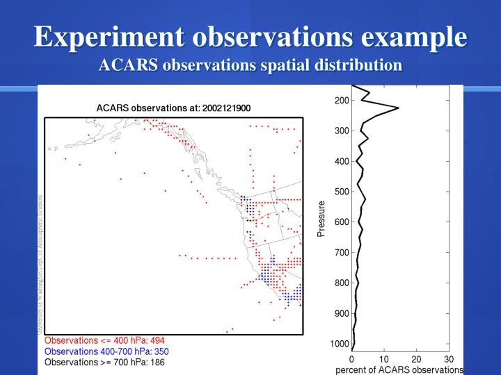 Experiment observations example