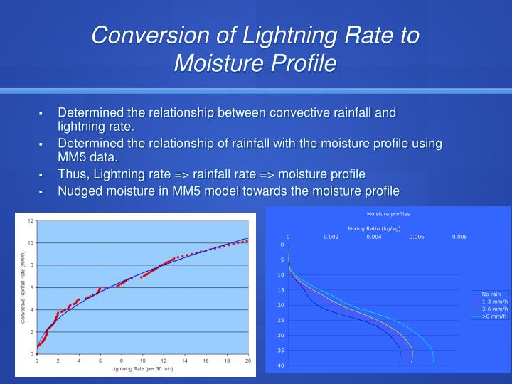 Conversion of Lightning Rate to Moisture Profile