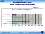 level of support from ilos government authorities
