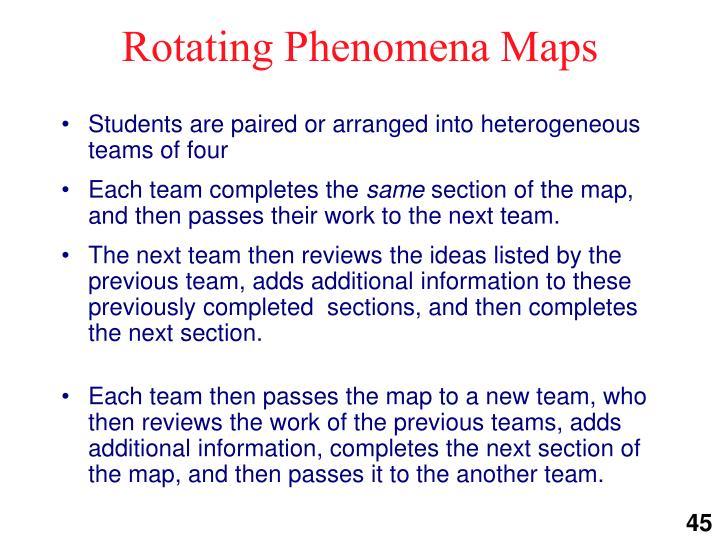 Rotating phenomena maps1