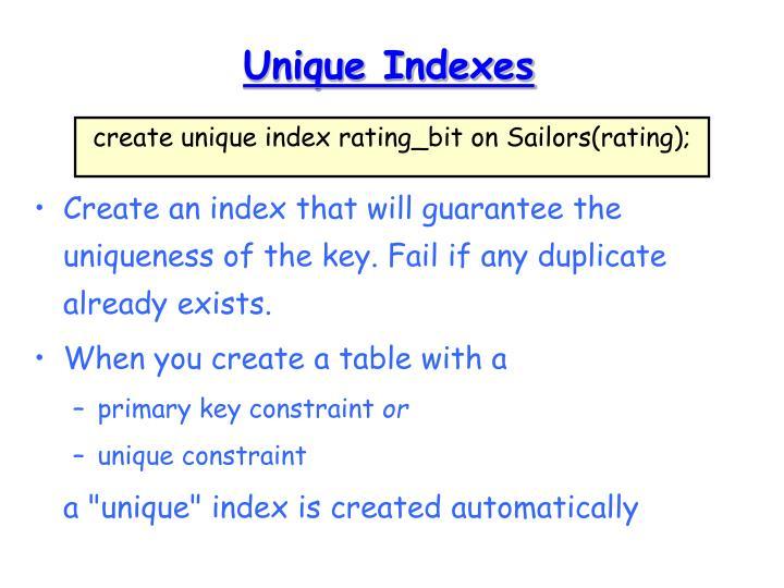 Unique Indexes