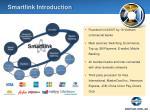 smartlink introduction