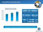 smartlink introduction1
