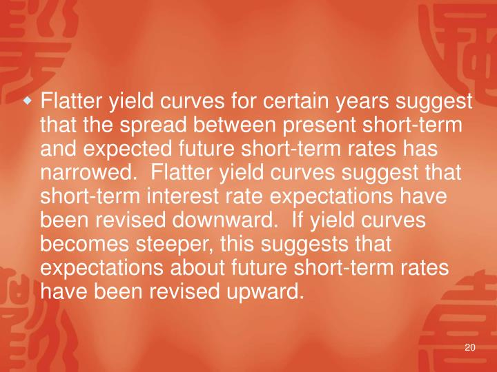 Flatter yield curves for certain years suggest that the spread between present short-term and expected future short‑term rates has narrowed.  Flatter yield curves suggest that short-term interest rate expectations have been revised downward.  If yield curves becomes steeper, this suggests that expectations about future short-term rates have been revised upward.