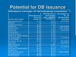 potential for db issuance1