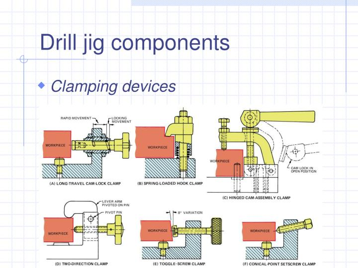 Ppt Jigs And Fixtures Powerpoint Presentation Id 5093121