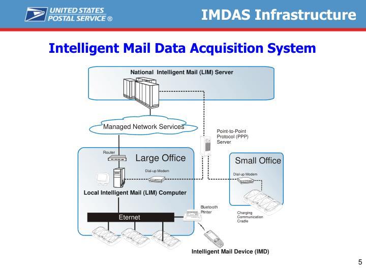 IMDAS Infrastructure