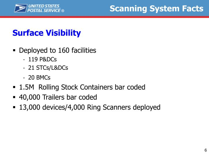 Scanning System Facts