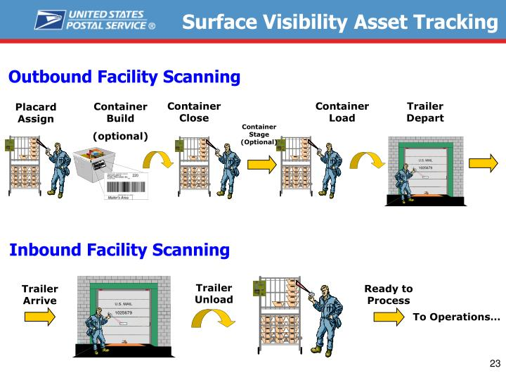 Surface Visibility Asset Tracking