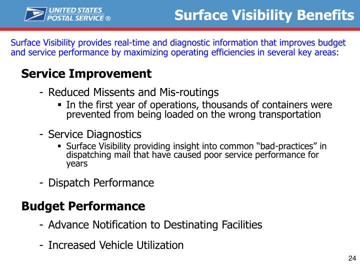 Surface Visibility Benefits