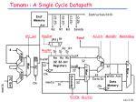 tamam a single cycle datapath