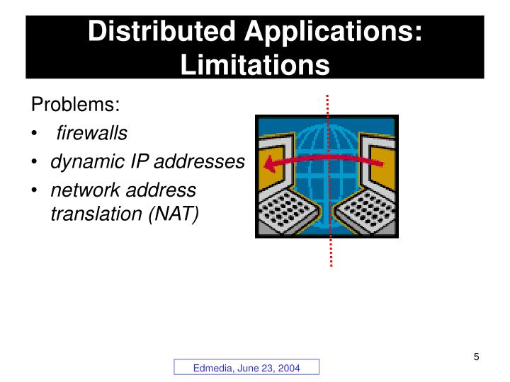 Distributed Applications: Limitations