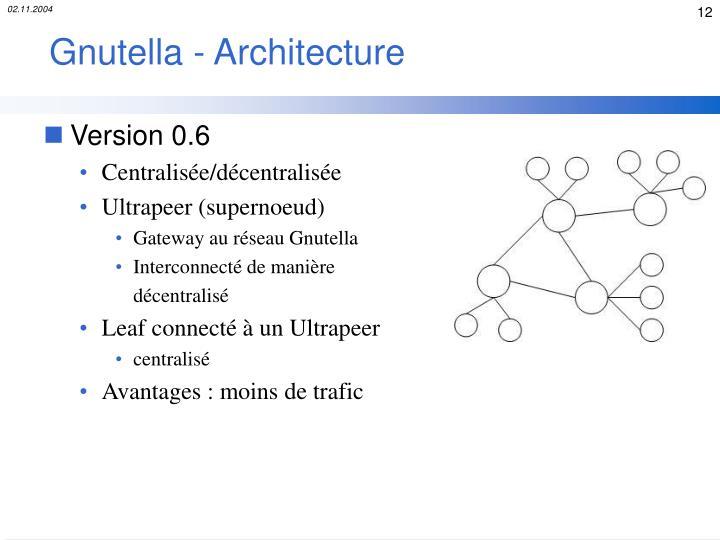 Gnutella - Architecture