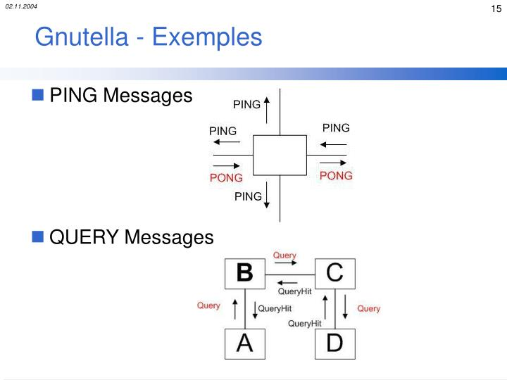 Gnutella - Exemples