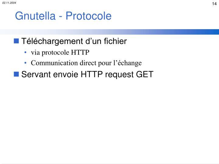 Gnutella - Protocole