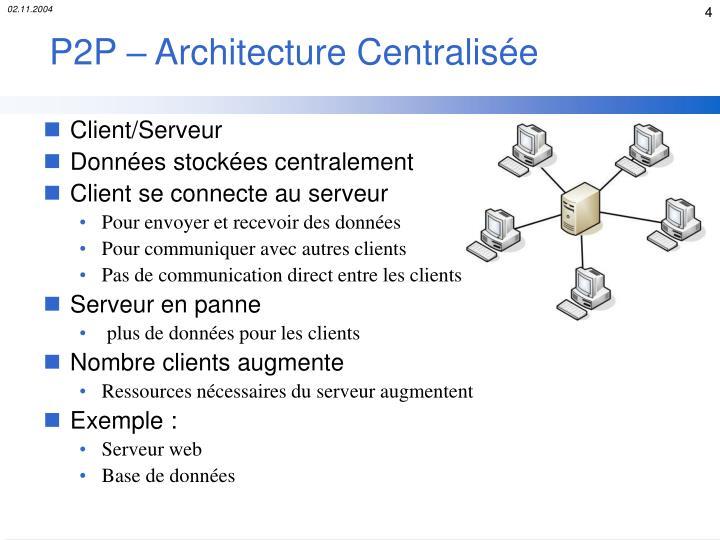 P2P – Architecture Centralisée