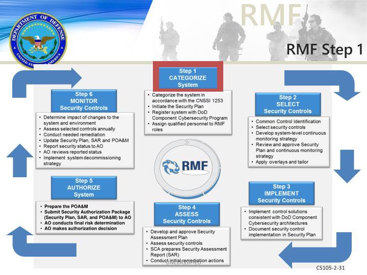 RMF Step 1