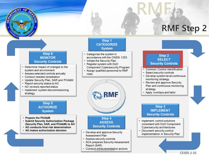 RMF Step 2