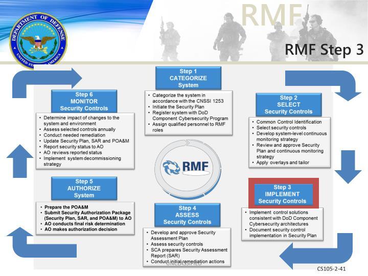 RMF Step 3