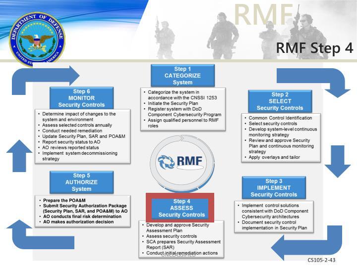 RMF Step 4