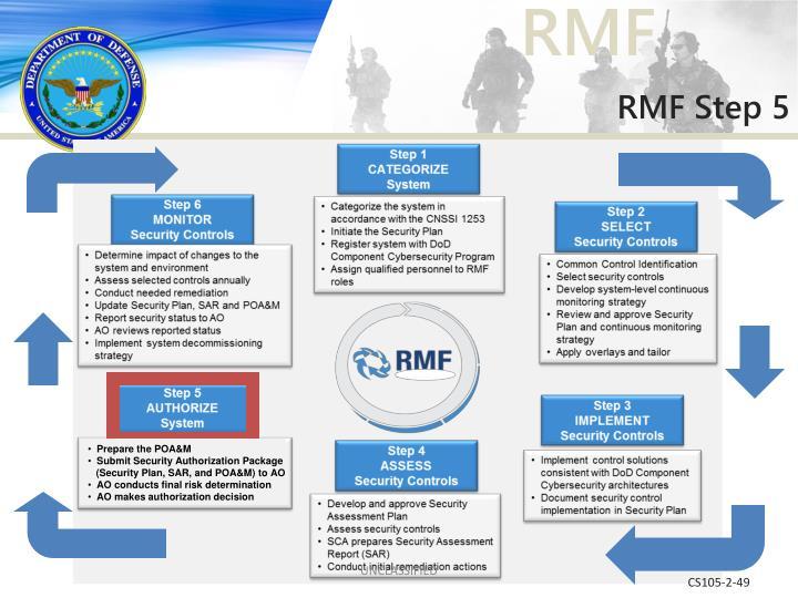 RMF Step 5