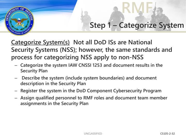 Step 1 – Categorize System