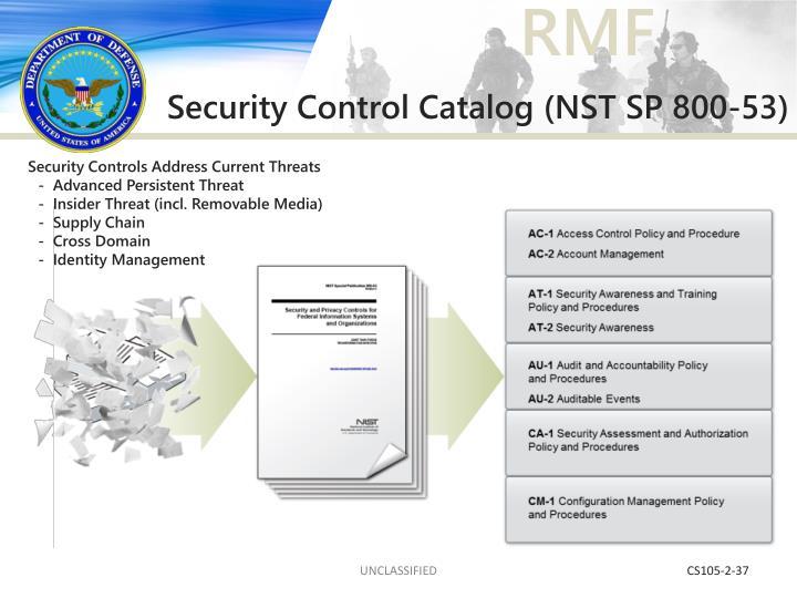 Security Control Catalog