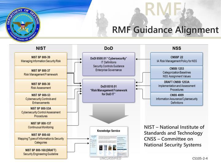 RMF Guidance Alignment