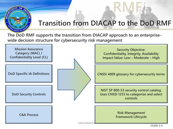 Transition from DIACAP