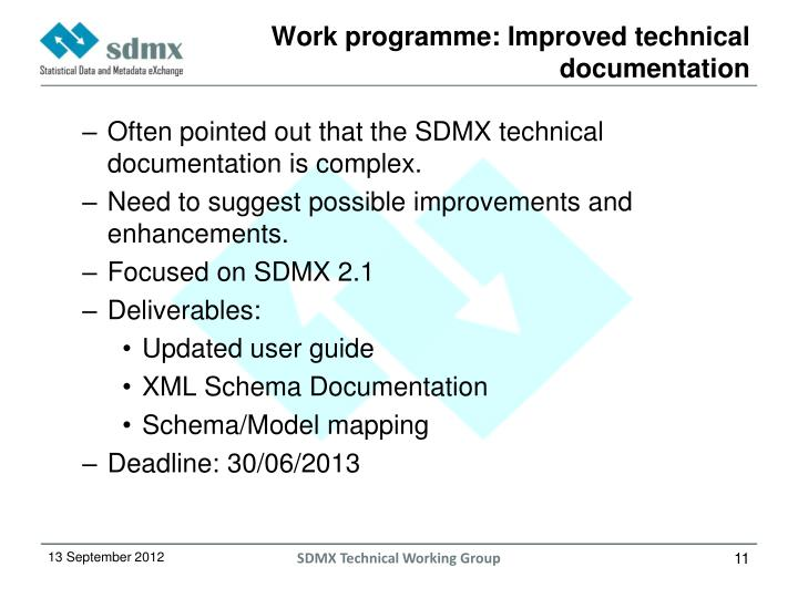 Work programme: Improved technical documentation