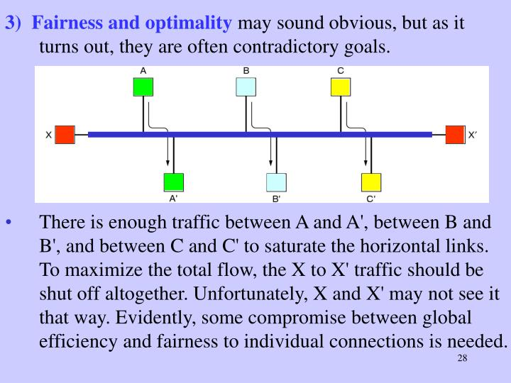 3)  Fairness and optimality