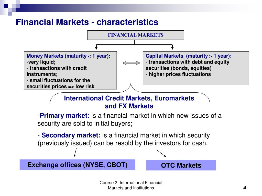 """PPT - """" International Finance and Payments """" PowerPoint"""