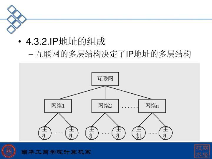 4.3.2.IP